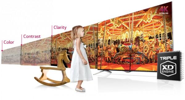 LG_Electronics-329216892-lg-led-tv-ultrahd-UB830V-feature-img-detail_Triple_XD_Engine