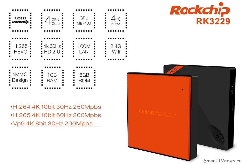 MiniMXQ-RK3229.cdr
