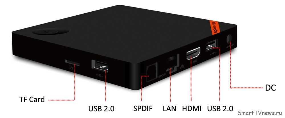 MiniMXQ-RK3229-4KTVBOX.cdr