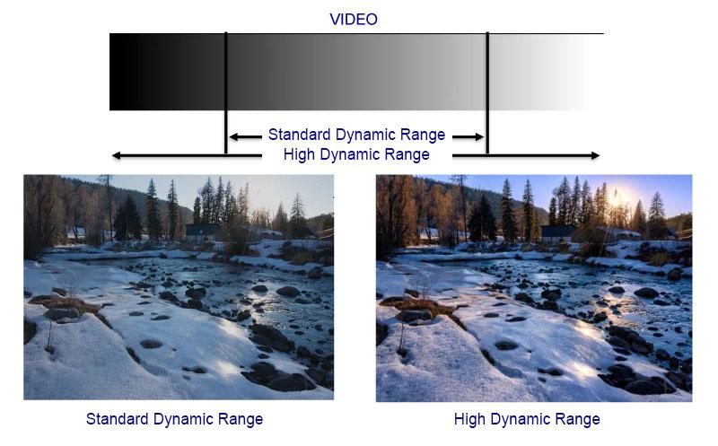 HDR-vs-SDR