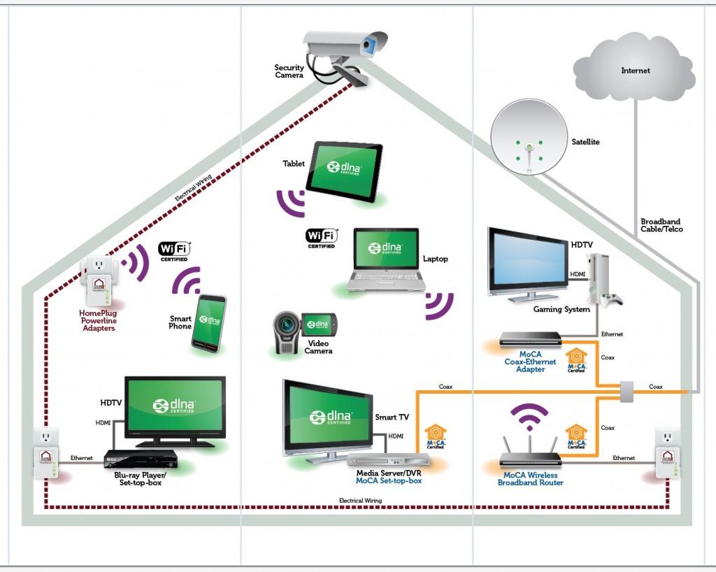 com-saber-si-algu-s-esta-connectat-a-la-teva-xarxa-wifi-01-1024x818