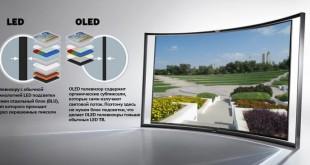 ultrahd.su-OLED-vs-LED-BLU