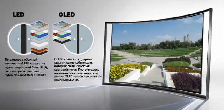 ultrahd.su-OLED-vs-LED-BLU