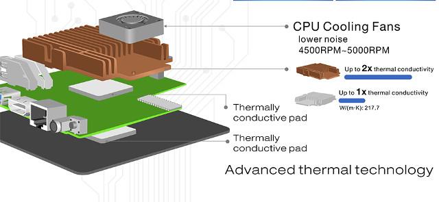 mini-pk-Beelink-BT7-poluchit-SoC-Intel-Atom-x7-Z8700-ozu-obemom-4-gb-i-port-Gigabit-Ethernet-2