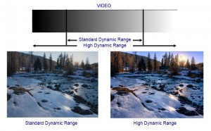 hdr-vs-sdr-300x186